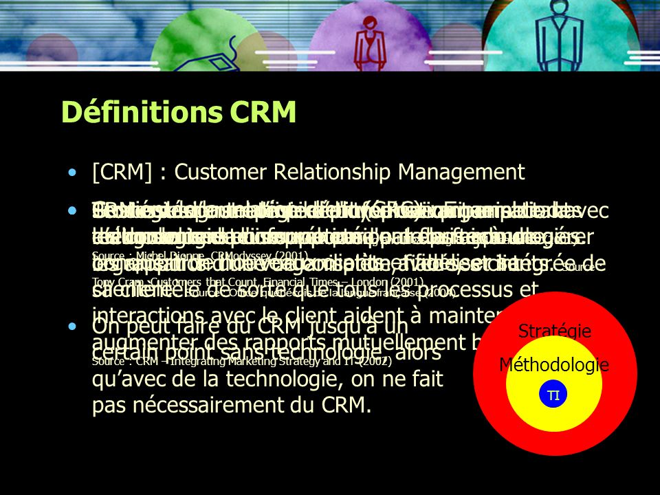 Définitions CRM [CRM] : Customer Relationship Management